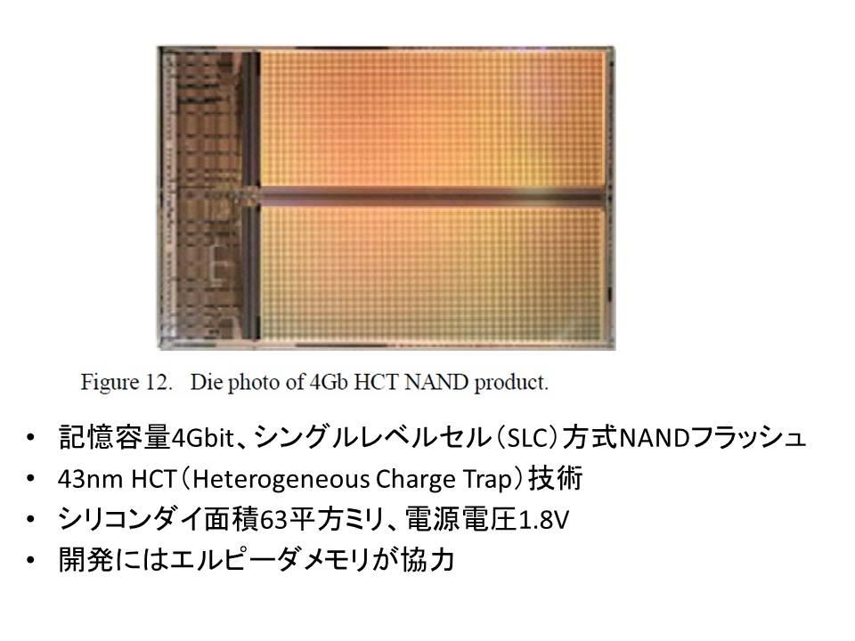 4Gbit NANDフラッシュメモリのシリコンダイ写真