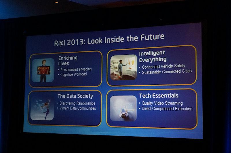今年のResearch@Intelでは大きく4つの分野にフォーカスした研究発表が行なわれた