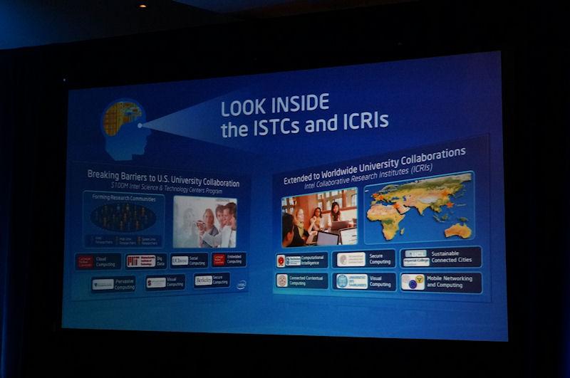 Intel Labsの研究は、Intel社内だけでなく大学との産学協同で行われている
