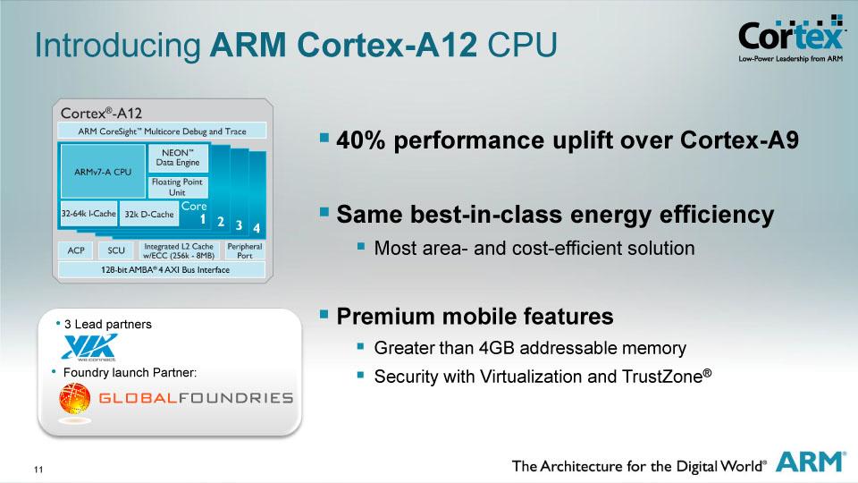 Cortex-A12はA9から4割性能向上