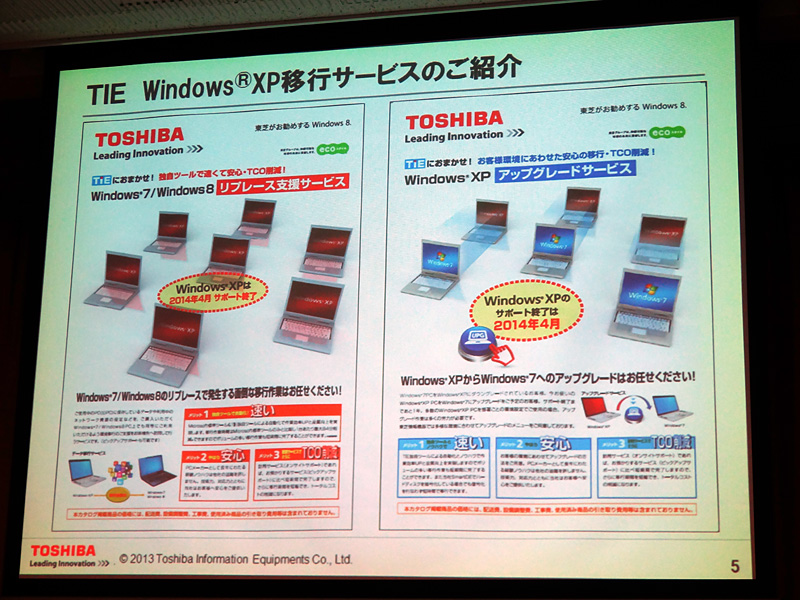 Windows XP移行サービスの概要