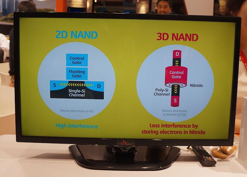 3D NAND技術をアピールしたビデオ(一部)。従来の2D NANDセルの構造(左)と今回の3D NANDセルの構造(右)を示したところ