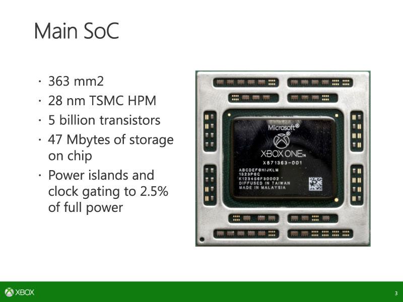 Xbox OneのメインSoC
