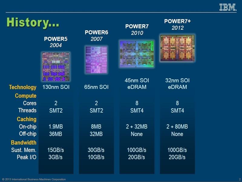 IBMが過去数年に発表したPowerプロセッサとその概要