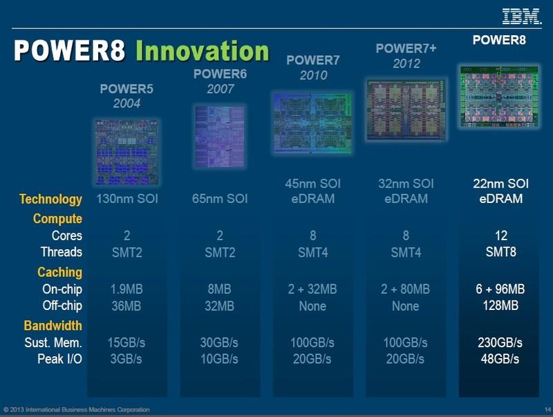 IBMが過去数年に発表したPowerプロセッサと「Power8」の概要