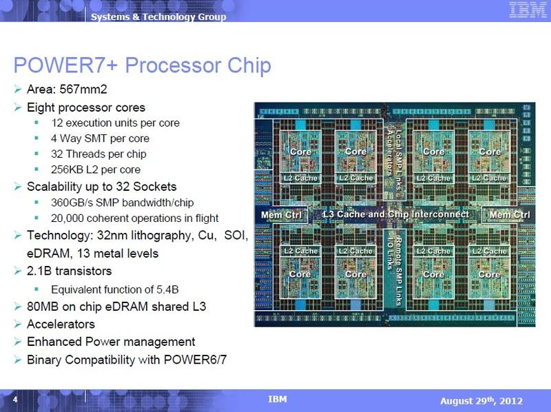 Power7+の主な仕様とシリコンダイ写真(2012年8月に開催されたHot Chips 24の講演スライドから)