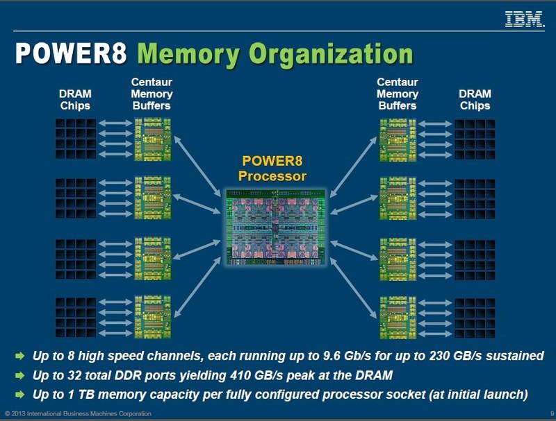 Power8の外部メモリアーキテクチャ。外付けのキャッシュを兼ねるメモリバッファ兼メモリコントローラ「Centaur Memory Buffer」を介してDRAMチップアレイと接続する