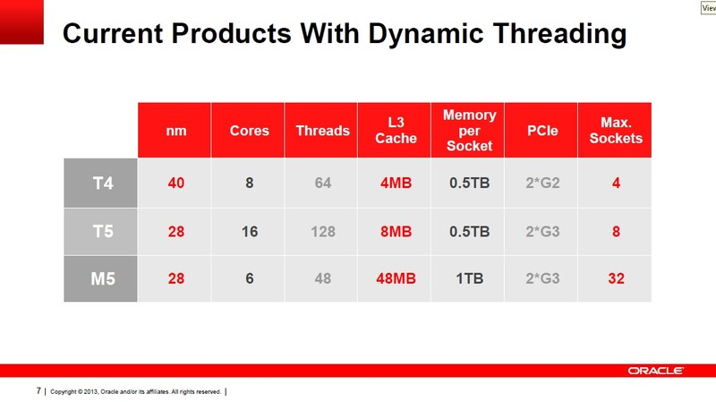 SPARC T4とSPARC T5、SPARC M5の概略