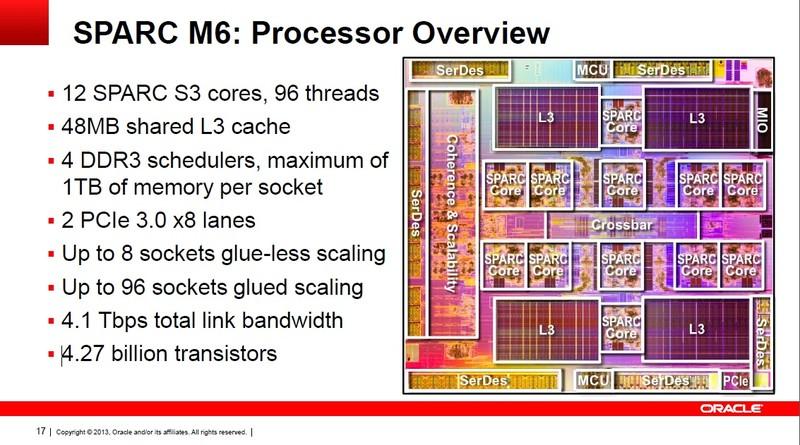 SPARC M6の主な仕様とシリコンダイ写真