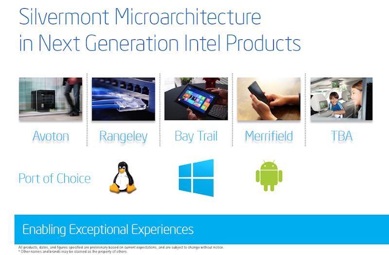 Silvermontマイクロアーキテクチャは、種々の製品に派生