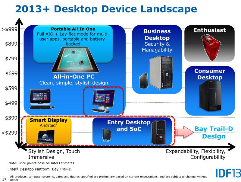 2013年以降のデスクトップ製品