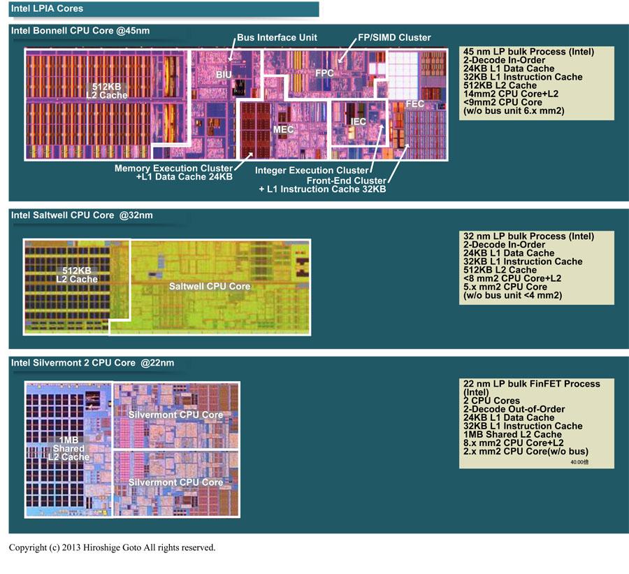 "Intel LPIA系のコア(PDF版は<span class=""img-inline raw""><a href=""/video/pcw/docs/615/261/p14.pdf"" ipw_status=""1"" ipw_linktype=""filelink_raw"" class=""resource"">こちら</a></span>)"