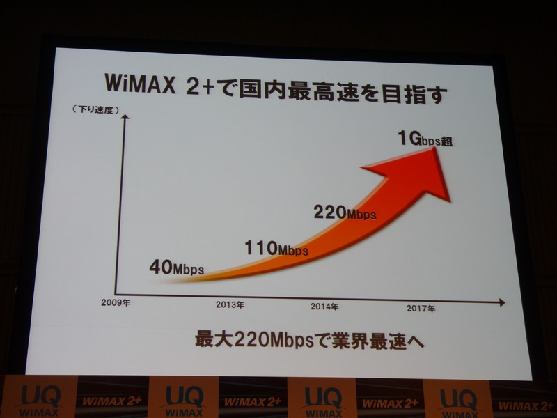 WiMAX 2+で国内最高速を目指す