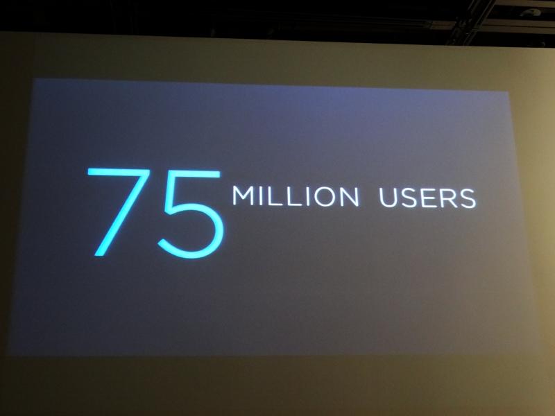 世界中で7,500万のユーザーを抱えている