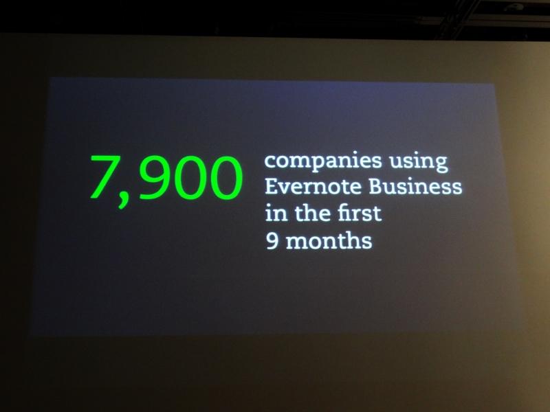 およそ8,000近い企業がEvernote Businessを導入