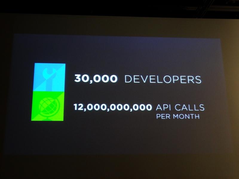 Evernoteは開発者向けにAPIを公開しており、3万を超える開発者に支えられている