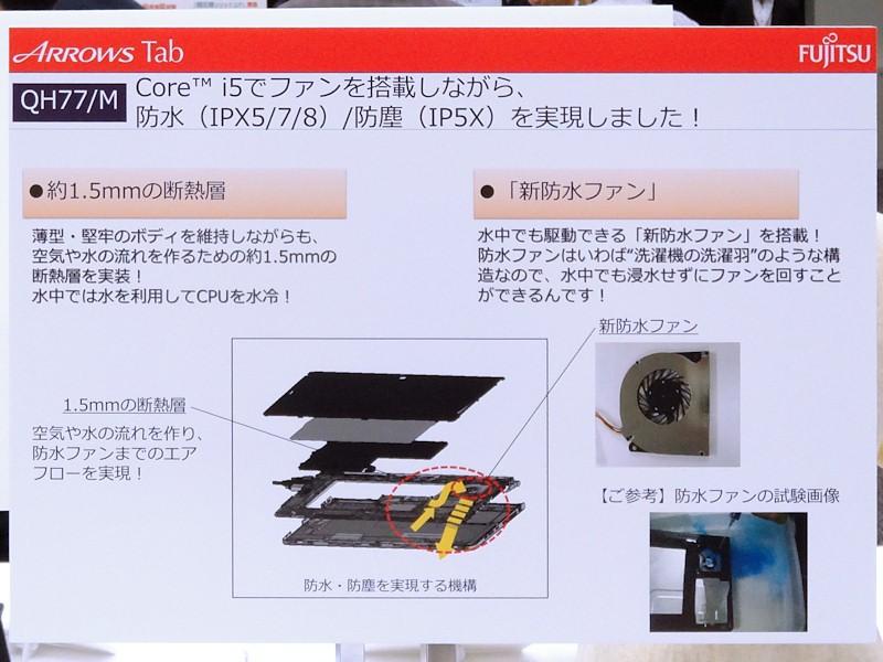 QH77/Mの防水機構を紹介したパネル