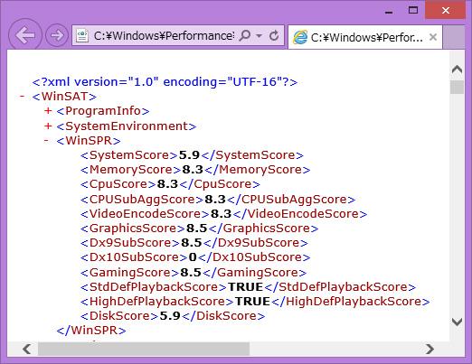 winsat formalコマンドの実行結果。総合 5.9。プロセッサ 8.3、メモリ 8.3、グラフィックス 8.5、ゲーム用グラフィックス 8.5、プライマリハードディスク 5.9