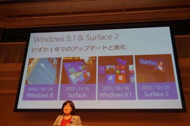 Windows 8.1は、Microsoft史上ないほどの速度で進化した