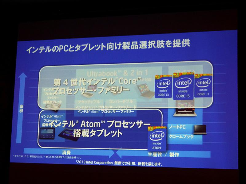 インテルのタブレット向け製品