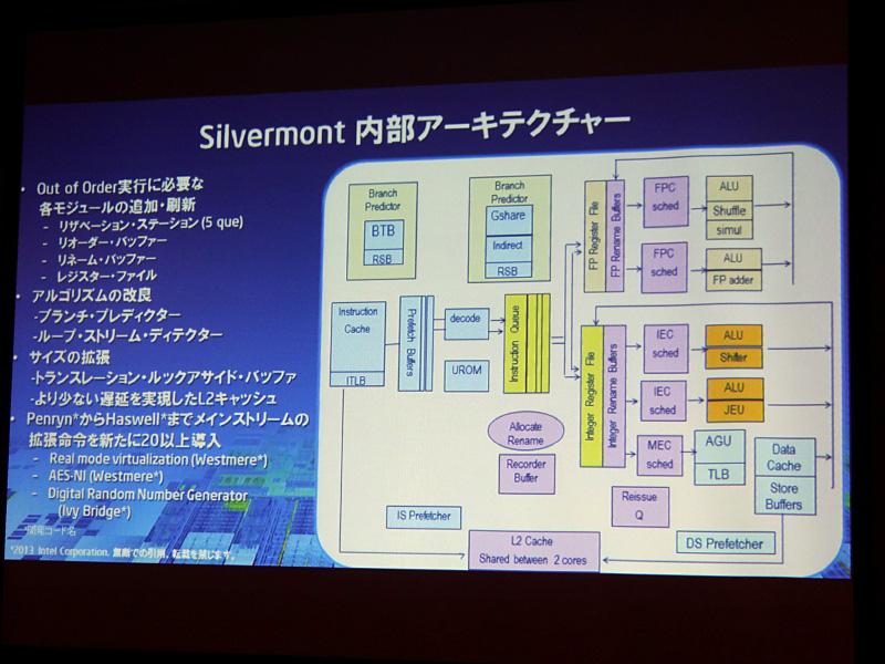Silvermontの内部アーキテクチャ