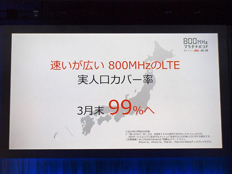 800MHzプラチナバンドによる4G LTEの提供