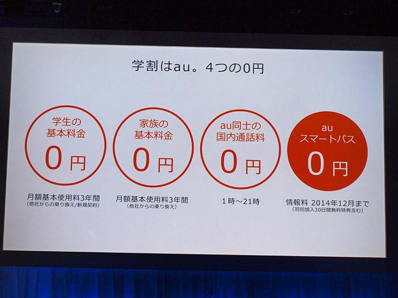 2014年末までスマートパスが0円になるスマートバリュー
