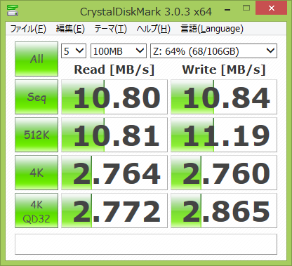 有線/100Mbps、有線/100Mbps接続時のCDM速度測定結果