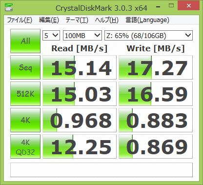 11ac/867Mbps、11n/300Mbps接続時のCDM速度測定結果