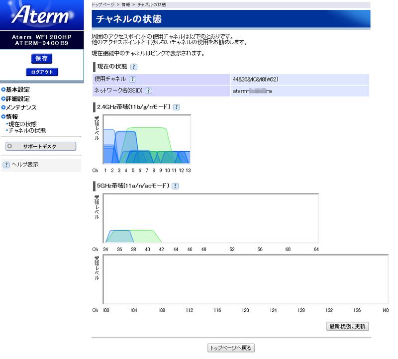 コンバーター(子機)時に使用できる「チャネルの状態」。使用されているチャネルがグラフで確認できる