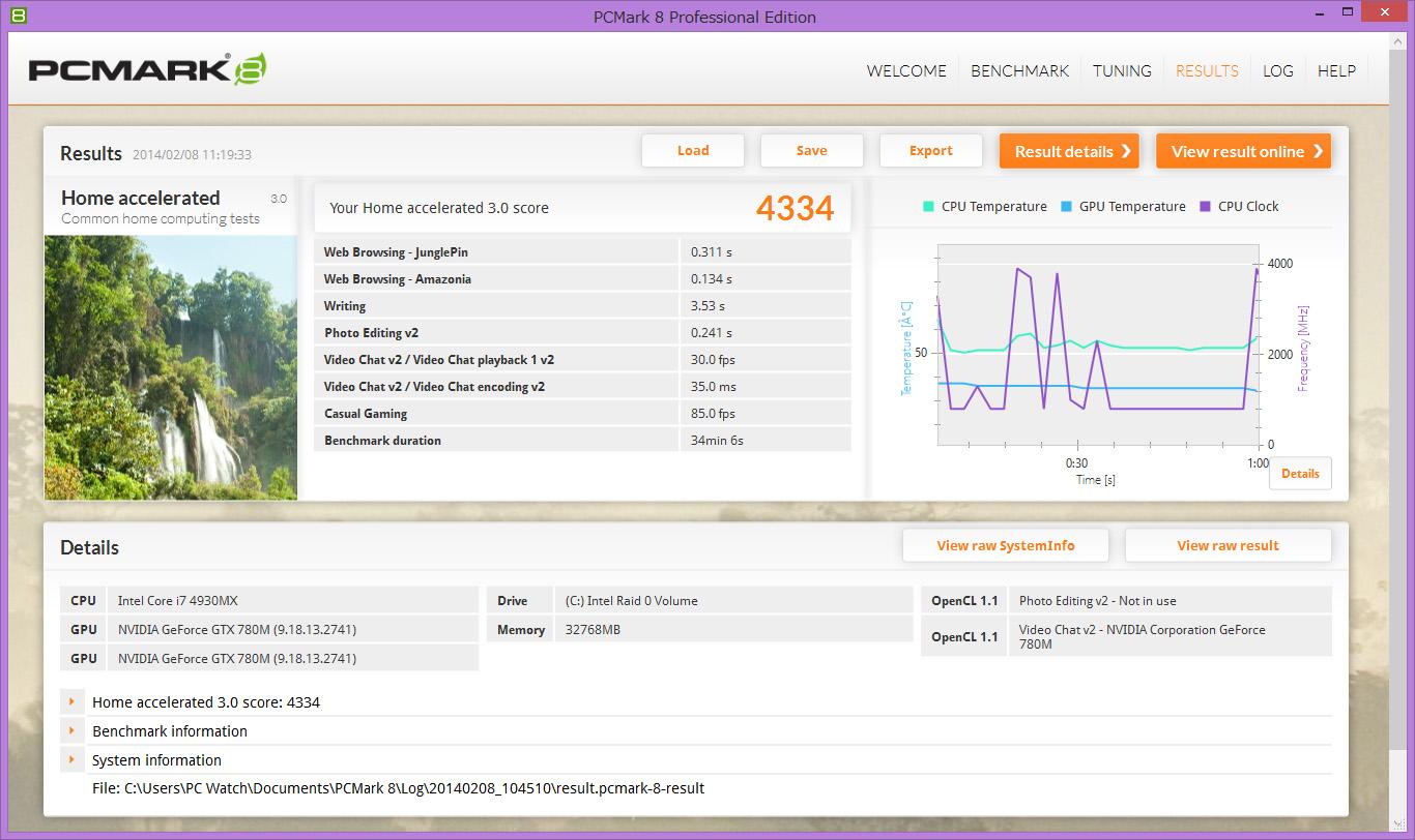 PCMark 8 v2の結果は4334