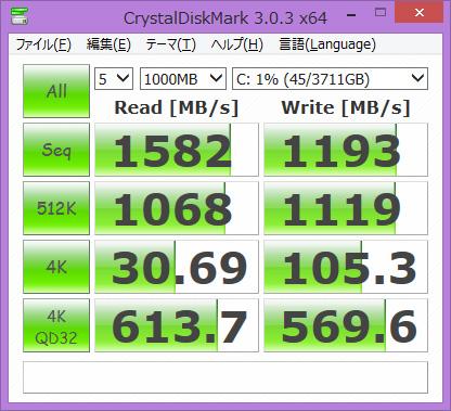 CrystalDiskMark。Seq Read 1,582:Write 1,193MB/sec、512K Read 1,068:Write 1,119MB/sec、4K Read 30.69:Write 105.3MB/sec、4K QD32 Read 613.7:Write 569.6MB/sec