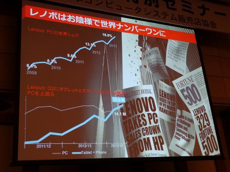 JCSSAでのラピン氏によるレノボ・ジャパンの講演資料より