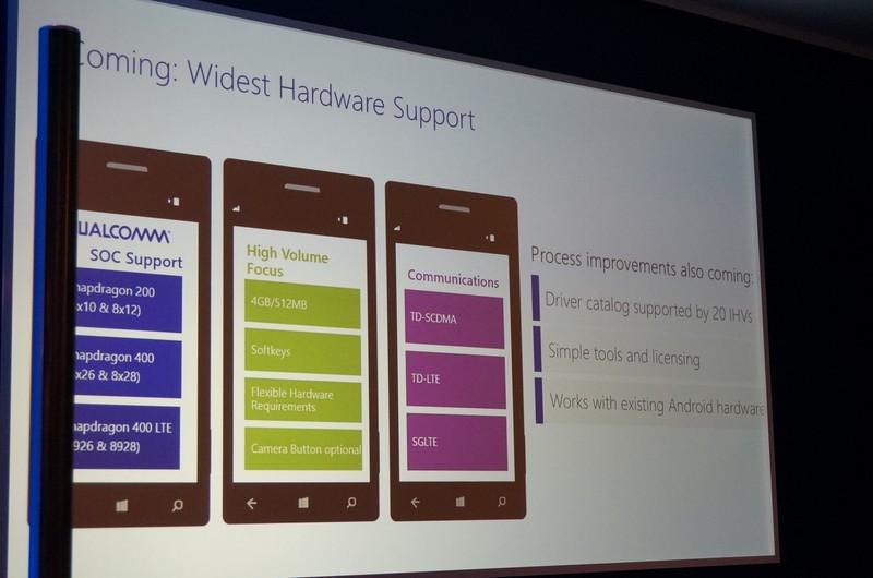 Windows PhoneではこれまでOEMメーカーの数も少なかったこともあり、厳しい要件を設けていたが、より大規模に展開するため、それを大幅に緩和する