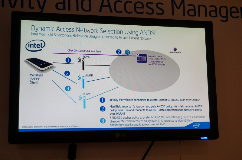 Connectivity Access Managementの仕組み