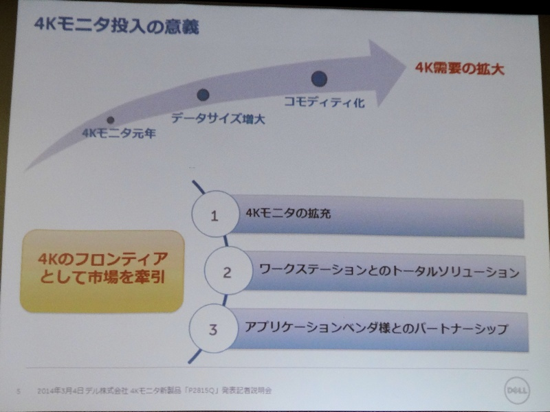 4Kディスプレイも「遠くない将来」にコモディティ化するとの考えを示した