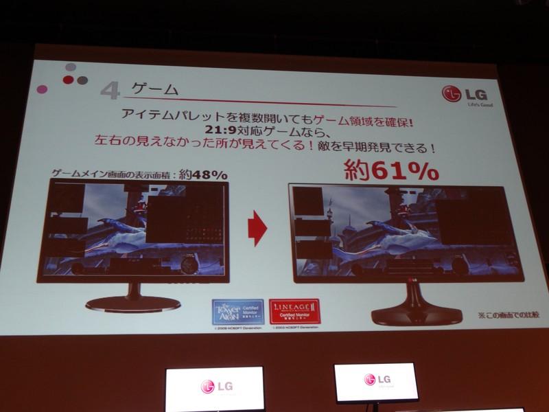 ゲーム利用においては、左右に画面が広がり、アイテムパレットを開いた状態でもメイン画面が見える範囲がより広いことを訴求