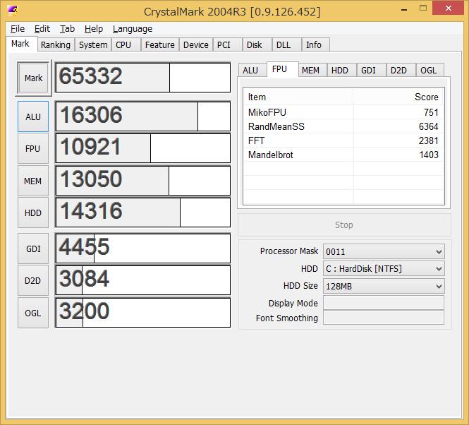 CrystalMark。ALU 16306、FPU 10921、MEM 13050、HDD 14316、GDI 4455、D2D 3084、OGL 3200