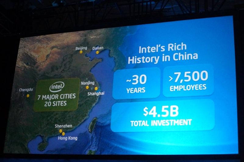 Intelと中国の関わり