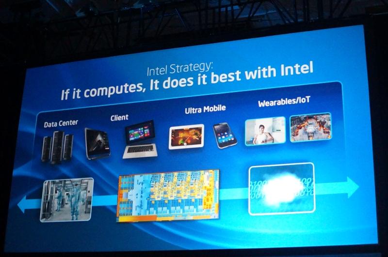 Intelの戦略は、すべてのセグメントでベストな半導体をIAで押さえていく