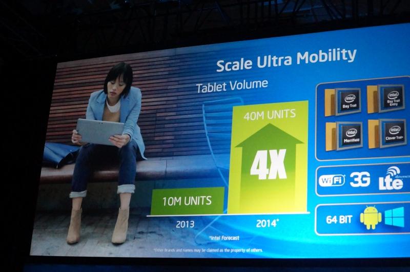 Intelの今年のターゲットはタブレットの出荷台数を昨年の1,000万台から4,000万台へと一挙に4倍にすること。実現可能だとクルザニッチ氏
