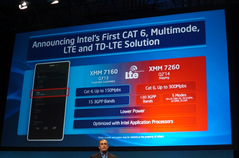 LTE-Advancedに対応したXMM7260