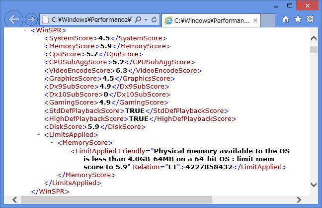 「winsat formal」コマンド結果。総合 4.5。プロセッサ 5.7、メモリ 5.9、グラフィックス 4.5、ゲーム用グラフィックス 4.9、プライマリハードディスク 5.9