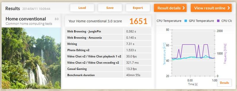 PCMark 8 バージョン2の結果。スコアは1651