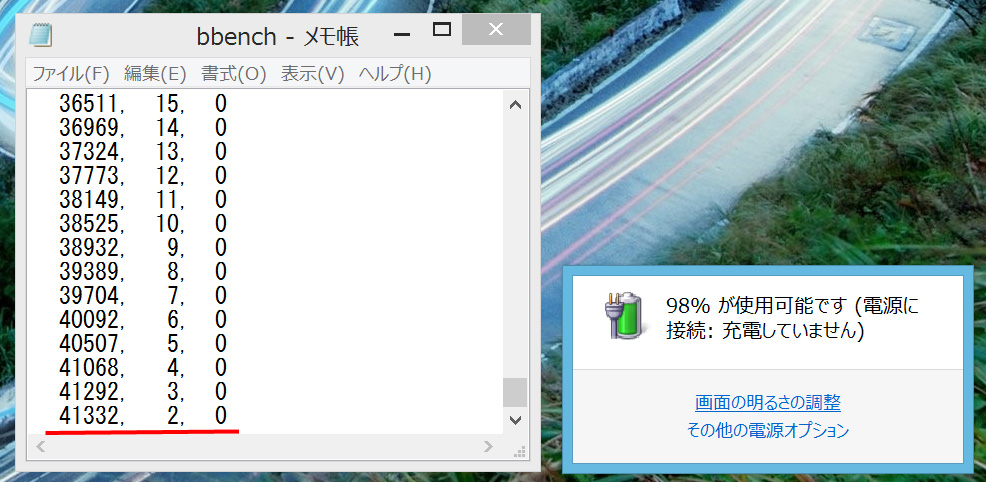 BBench。省電力モード、バックライト最小、キーストローク出力/オン、Web巡回/オン、Wi-Fi/オン、Bluetooth/オンでの結果だ。バッテリの残5%で40,507秒/11.3時間