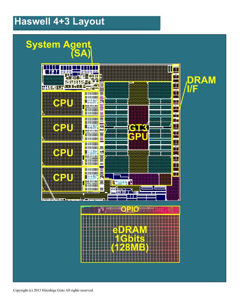 "IntelのeDRAMソリューション(PDF版は<span class=""img-inline raw""><a href=""/video/pcw/docs/650/009/p06.pdf"" ipw_status=""1"" ipw_linktype=""filelink_raw"" class=""resource"">こちら</a></span>)"