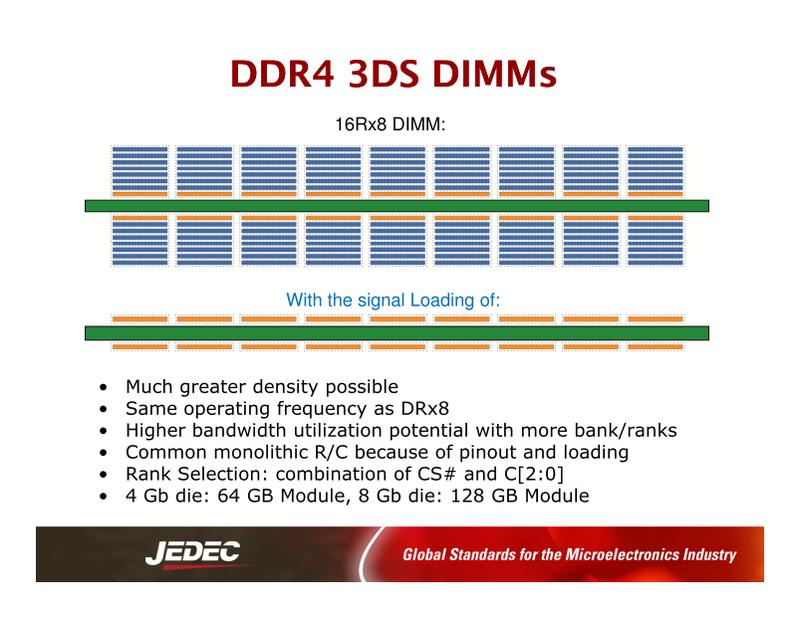DDR4のTSVスタッキングソリューション「DDR4 3DS」