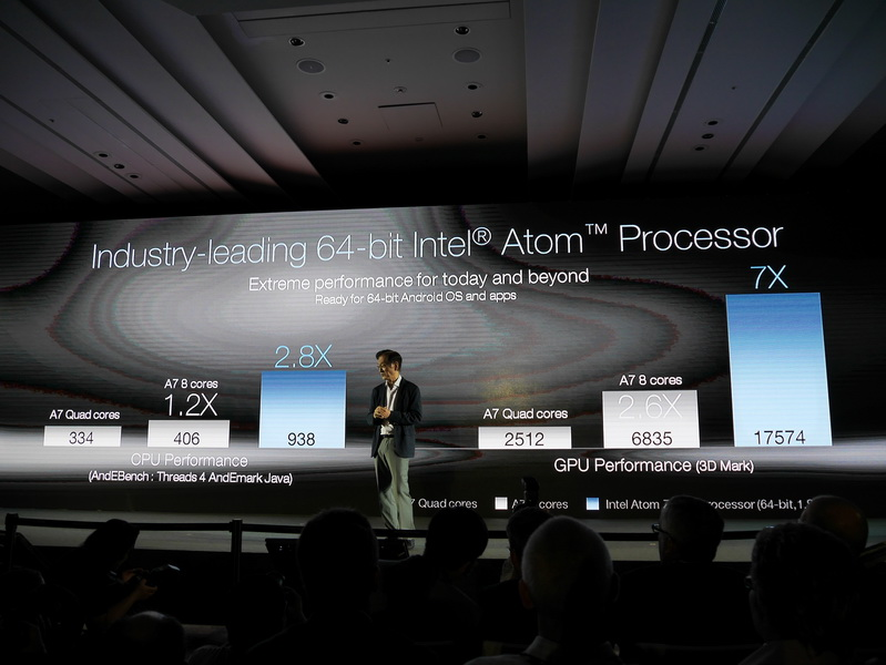 Atomプロセッサを採用し、優れたパフォーマンスを発揮。また64bit版Android OSやアプリにも対応するという