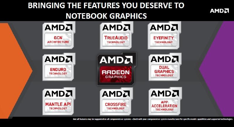 AMDのRadeon R9/R7/R5 M200シリーズの機能。デスクトップPC版にない機能としては、省電力機能のEnduro TECHNOLOGY、デュアルグラフィックス(Intelの内蔵GPUとの切り替え)などがある。True AudioはRadeon R9 M270のみ対応