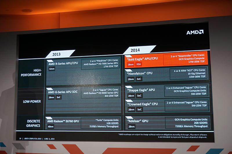 昨年の秋にAMDが公開した組み込み向けロードマップ。Steppe Eagleとして紹介されてきた製品がGシリーズSoCとして、Crowned Eagleで呼ばれてきた製品がGシリーズCPUとしてリリースされる